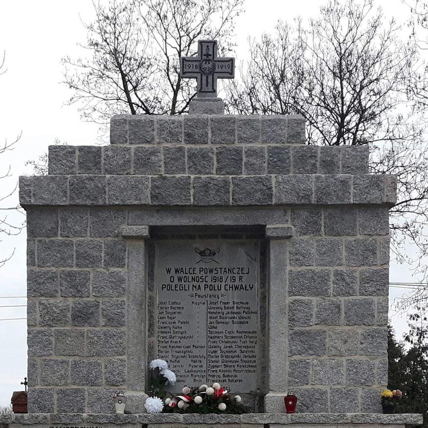 Mogiła powstańcza na cmentarzu w Kcyni