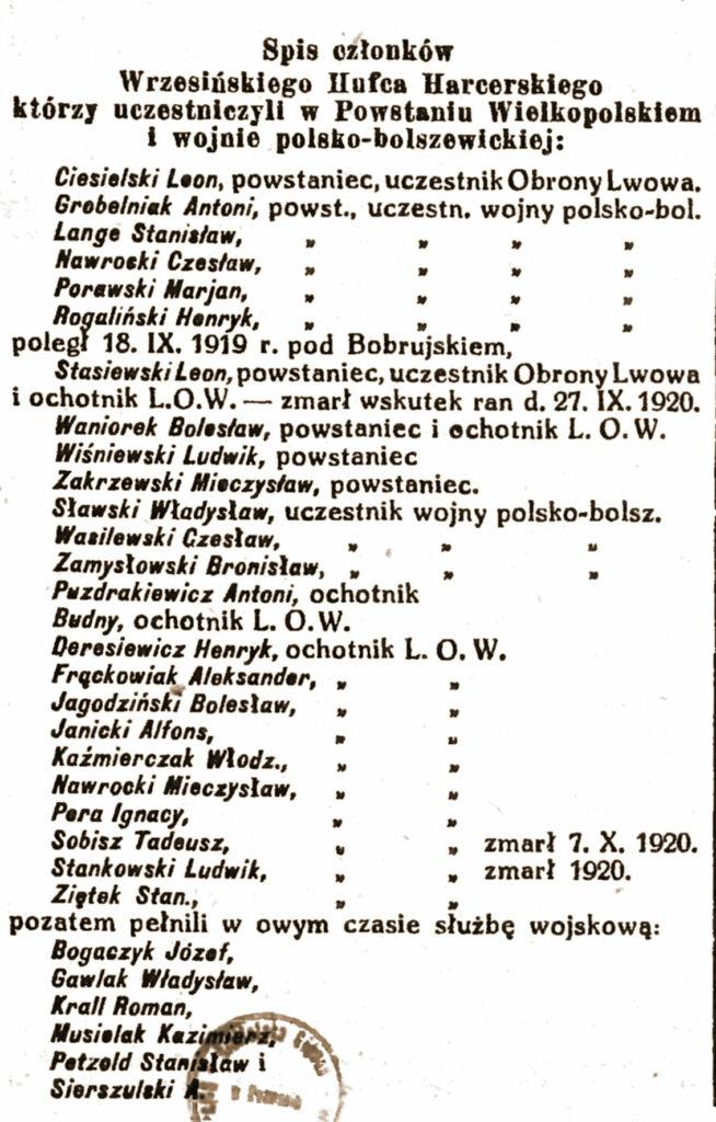 Spis członków Wrzesińskiego Hufce Harcerskiego, którzy uczestniczyli w Powstaniu Wielkopolskim i wojnie polsko-bolszewickiej