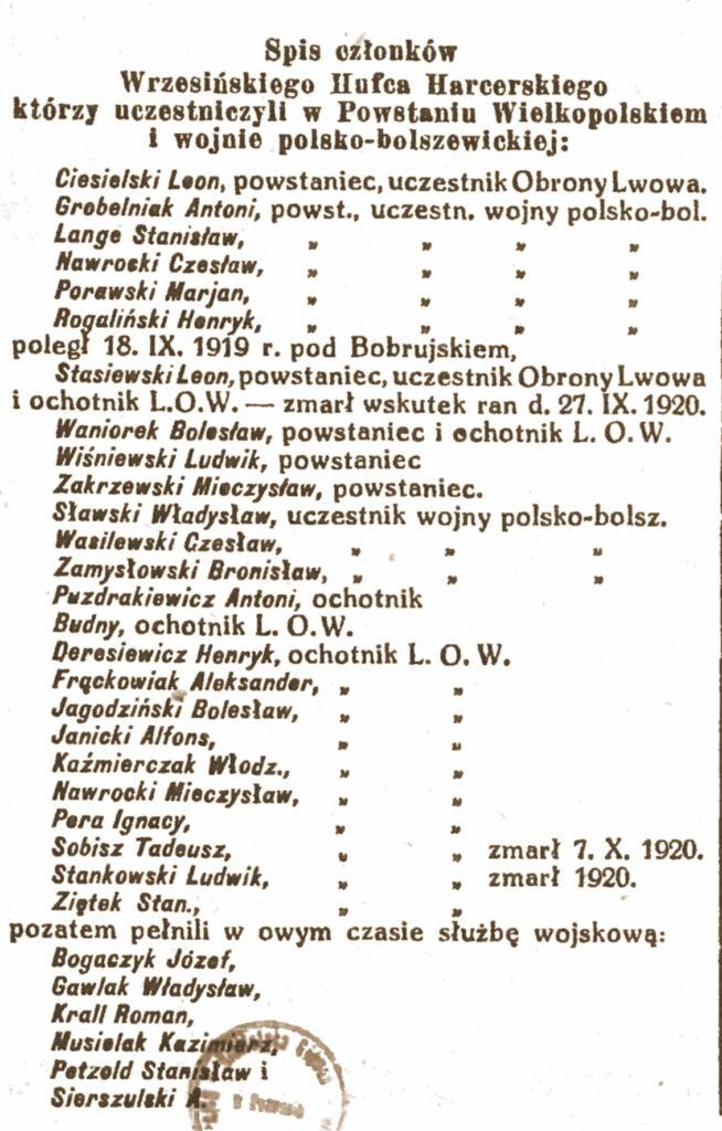 Spis członków Wrzesińskiego Hufca Harcerskiego, którzy uczestniczyli w Powstaniu Wielkopolskim i wojnie polsko-bolszewickiej