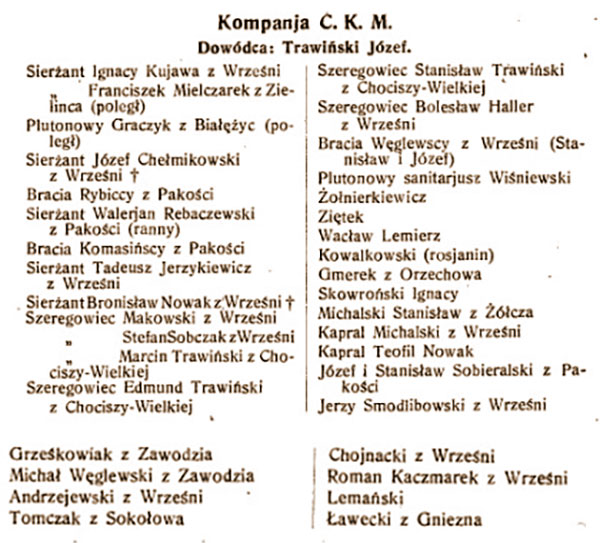 """Michał Węglewski - skład kompanii CKM opisany w książce """"Walki o Noteć"""" Jana Tomaszewskiego"""