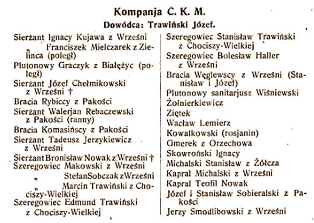 """Wojciech Makowski - z książki Tomaszewski Jan """"Walki o Noteć"""""""