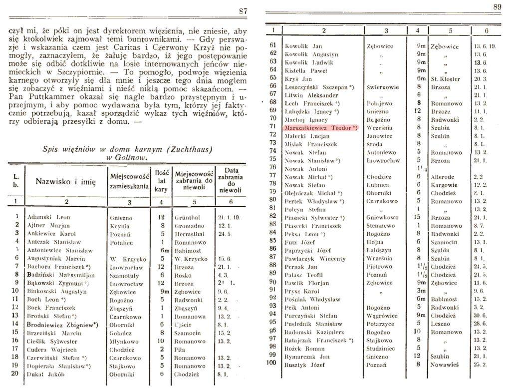 """Teofil Marszałkiewicz - spis więźniów pochodzi z książki pt. """"Na usługach Powstania Wielkopolskiego"""" Antoniego Szumana"""